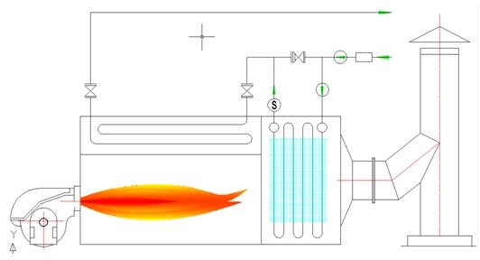 方快冷凝式燃气真空热水锅炉系统图