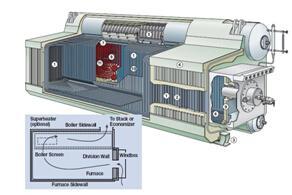 方快燃油气水管蒸汽锅炉内部结构